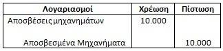 Aposvesi (depreciation) - amesou emfaniseos ypologismos - Euretirio