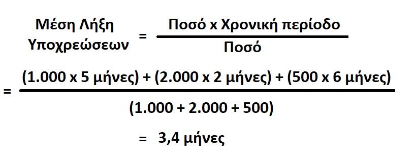 Mesi lixi ypoxreoseon - Euretirio
